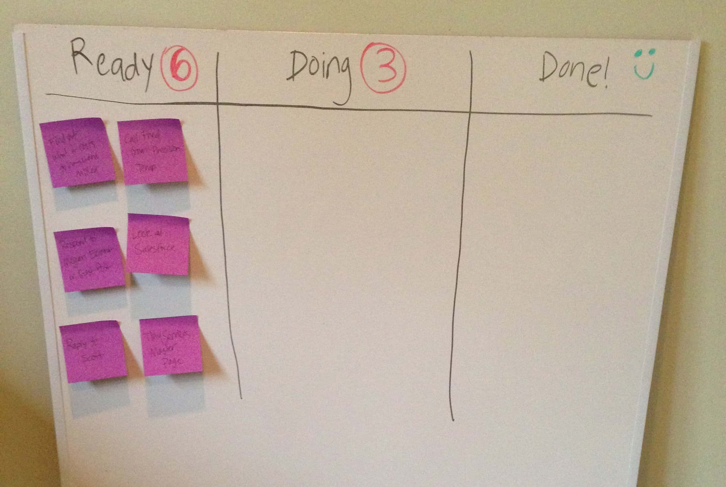 My Productivity Breakthrough: An Introduction to Personal Kanban