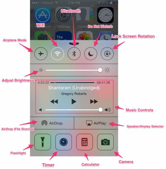 control-center-anatomy